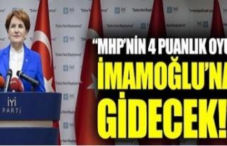 Akşener: MHP'den yüzde 4 oy İmamoğlu'na...