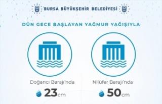 Bursa'da etkili olan yağışla barajlardaki su seviyesi...