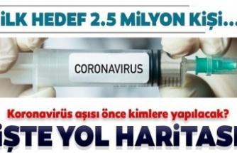Türkiye Aralıkta Aşılanacak !