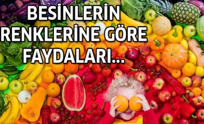 Renkli Beslenmenin Faydaları