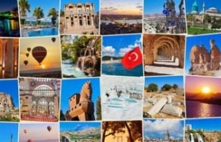 TÜİK, Kültürel Miras İstatistiklerini açıkladı
