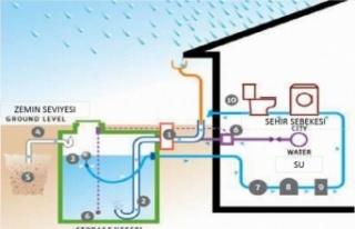 Didim Belediyesi'nden Yağmur Suyu Toplama Sistemleri