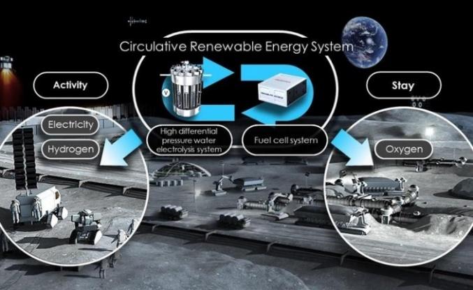 Honda hidrojen teknolojisini uzaya taşıyor